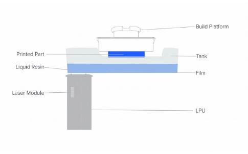 LFS方式簡略図